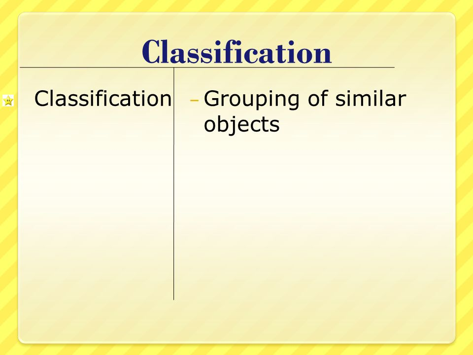 Classification – Grouping of similar objects
