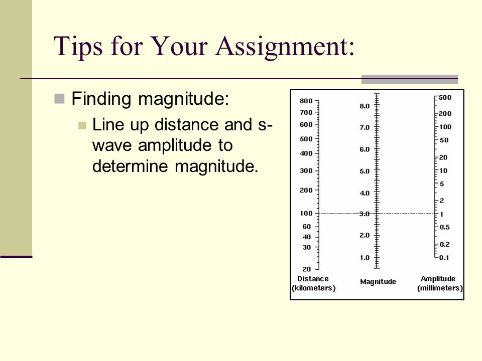 Tips for Your Assignment: Finding magnitude: Line up distance and s- wave amplitude to determine magnitude.