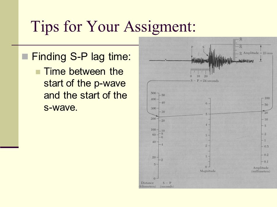 Tips for Your Assigment: Finding S-P lag time: Time between the start of the p-wave and the start of the s-wave.