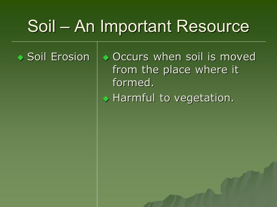 Soil – An Important Resource Soil Erosion Soil Erosion Occurs when soil is moved from the place where it formed. Occurs when soil is moved from the pl