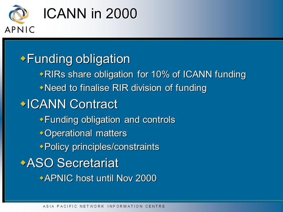 A S I A P A C I F I C N E T W O R K I N F O R M A T I O N C E N T R E ICANN in 2000 Funding obligation Funding obligation RIRs share obligation for 10