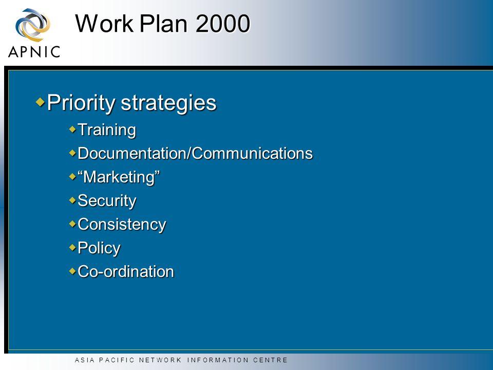A S I A P A C I F I C N E T W O R K I N F O R M A T I O N C E N T R E Work Plan 2000 Priority strategies Priority strategies Training Training Documen