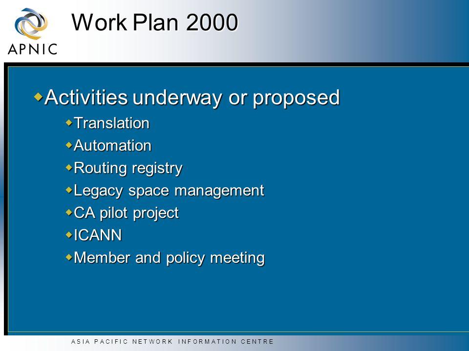 A S I A P A C I F I C N E T W O R K I N F O R M A T I O N C E N T R E Work Plan 2000 Activities underway or proposed Activities underway or proposed T