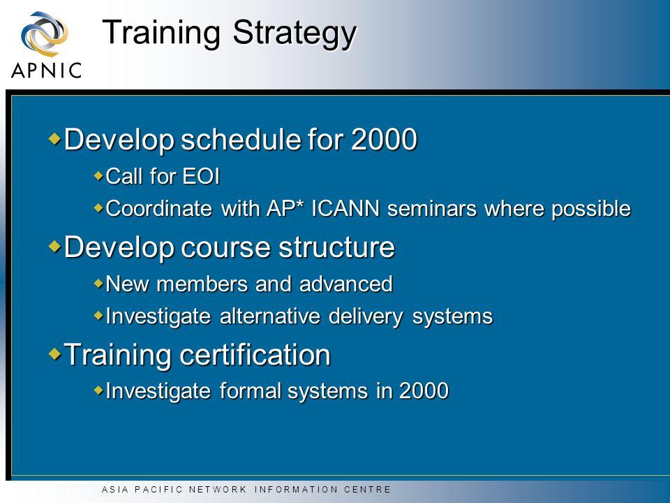 A S I A P A C I F I C N E T W O R K I N F O R M A T I O N C E N T R E Training Strategy Develop schedule for 2000 Develop schedule for 2000 Call for E
