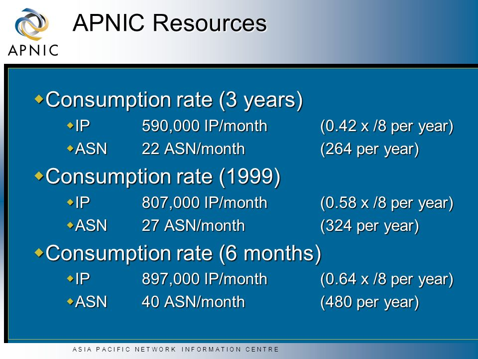 A S I A P A C I F I C N E T W O R K I N F O R M A T I O N C E N T R E APNIC Resources Consumption rate (3 years) Consumption rate (3 years) IP 590,000 IP/month (0.42 x /8 per year) IP 590,000 IP/month (0.42 x /8 per year) ASN 22 ASN/month(264 per year) ASN 22 ASN/month(264 per year) Consumption rate (1999) Consumption rate (1999) IP 807,000 IP/month (0.58 x /8 per year) IP 807,000 IP/month (0.58 x /8 per year) ASN 27 ASN/month(324 per year) ASN 27 ASN/month(324 per year) Consumption rate (6 months) Consumption rate (6 months) IP 897,000 IP/month (0.64 x /8 per year) IP 897,000 IP/month (0.64 x /8 per year) ASN 40 ASN/month(480 per year) ASN 40 ASN/month(480 per year)