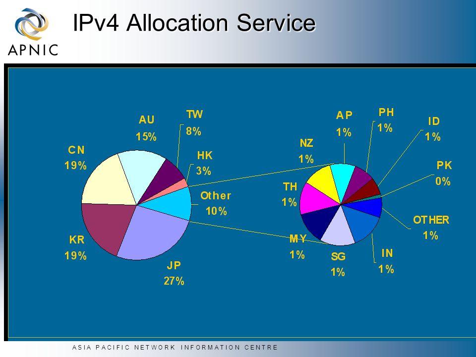 A S I A P A C I F I C N E T W O R K I N F O R M A T I O N C E N T R E IPv4 Allocation Service