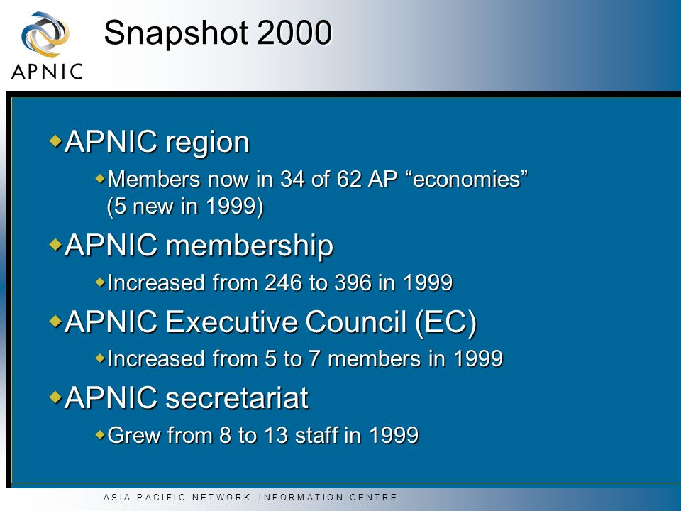 A S I A P A C I F I C N E T W O R K I N F O R M A T I O N C E N T R E Snapshot 2000 APNIC region APNIC region Members now in 34 of 62 AP economies (5 new in 1999) Members now in 34 of 62 AP economies (5 new in 1999) APNIC membership APNIC membership Increased from 246 to 396 in 1999 Increased from 246 to 396 in 1999 APNIC Executive Council (EC) APNIC Executive Council (EC) Increased from 5 to 7 members in 1999 Increased from 5 to 7 members in 1999 APNIC secretariat APNIC secretariat Grew from 8 to 13 staff in 1999 Grew from 8 to 13 staff in 1999