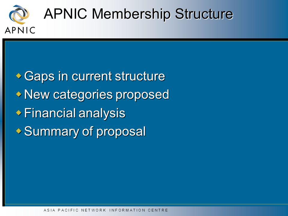 A S I A P A C I F I C N E T W O R K I N F O R M A T I O N C E N T R E APNIC Membership Structure Gaps in current structure Gaps in current structure N