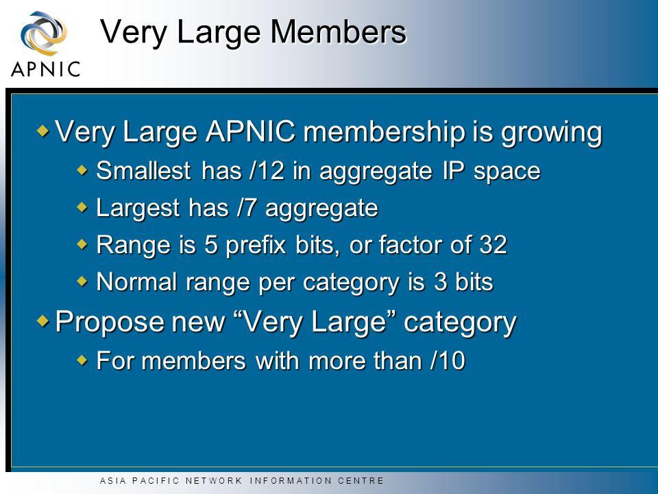 A S I A P A C I F I C N E T W O R K I N F O R M A T I O N C E N T R E Very Large Members Very Large APNIC membership is growing Very Large APNIC membership is growing Smallest has /12 in aggregate IP space Smallest has /12 in aggregate IP space Largest has /7 aggregate Largest has /7 aggregate Range is 5 prefix bits, or factor of 32 Range is 5 prefix bits, or factor of 32 Normal range per category is 3 bits Normal range per category is 3 bits Propose new Very Large category Propose new Very Large category For members with more than /10 For members with more than /10