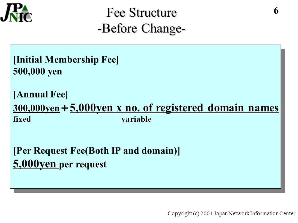 27 Copyright (c) 2001 Japan Network Information Center Q&A