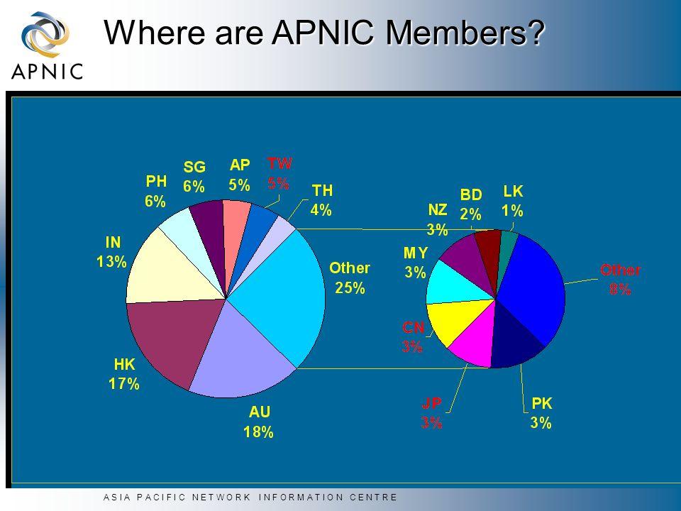 A S I A P A C I F I C N E T W O R K I N F O R M A T I O N C E N T R E Where are APNIC Members