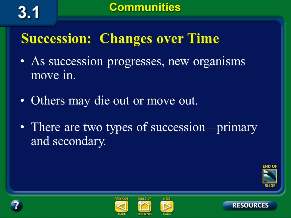 Section 3.1 Summary – pages 65-69 Succession: Changes over Time Ecologists refer to the orderly, natural changes and species replacements that take pl