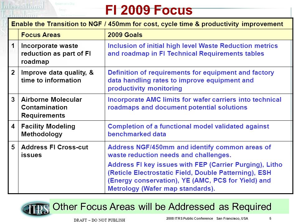 2008 ITRS Public Conference San Francisco, USA 6 DRAFT – DO NOT PUBLISH Supporting Materials For ITRS Factory Integration 2008 and 2009 Focus Areas