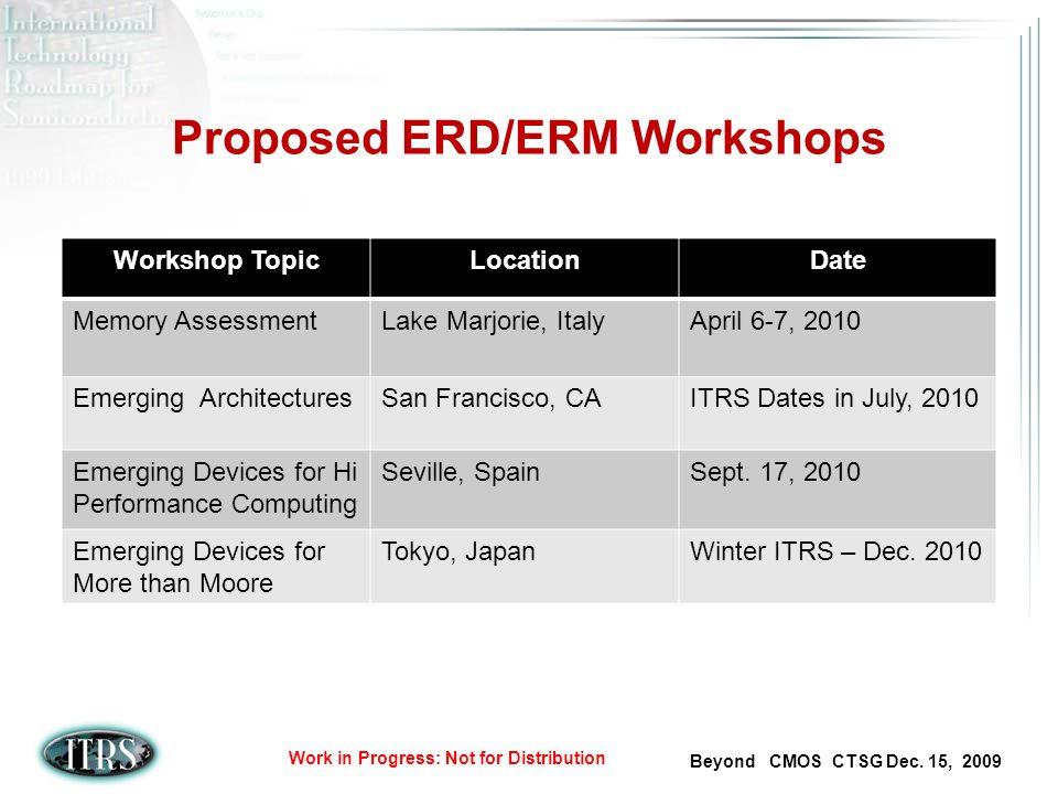 Beyond CMOS CTSG Dec. 15, 2009 Work in Progress: Not for Distribution Proposed ERD/ERM Workshops Workshop TopicLocationDate Memory AssessmentLake Marj