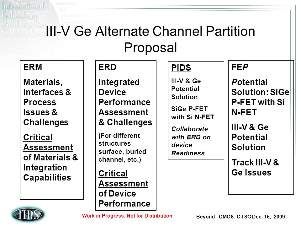 Beyond CMOS CTSG Dec. 15, 2009 Work in Progress: Not for Distribution III-V Ge Alternate Channel Partition Proposal ERM Materials, Interfaces & Proces