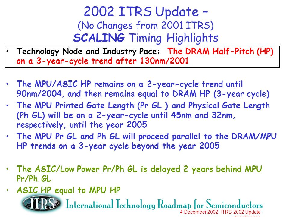 4 December 2002, ITRS 2002 Update Conference 2002 ITRS Update – (No Changes from 2001 ITRS) SCALING Timing Highlights Technology Node and Industry Pac