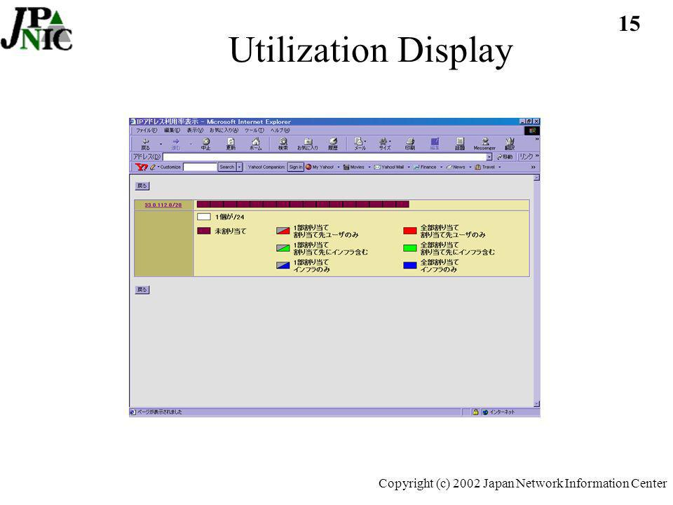 15 Copyright (c) 2002 Japan Network Information Center Utilization Display