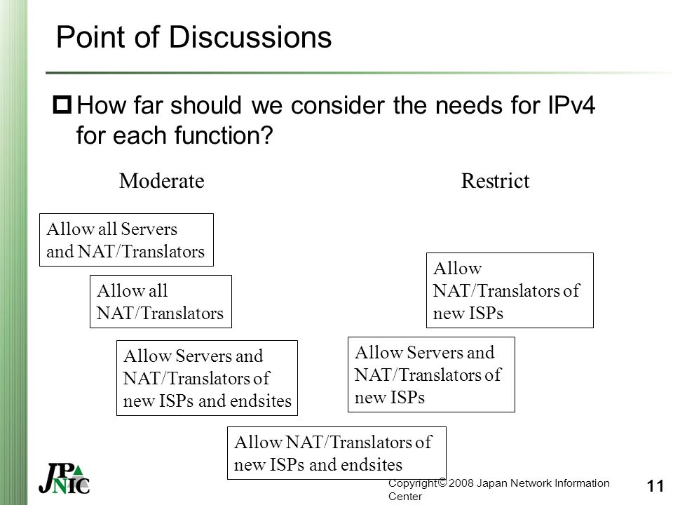 Copyright © 2008 Japan Network Information Center 10 Availability of Alternatives To Access IPv4 Internet TYPEENTITYFUNCTION RFC1918 IPv6Available IPv