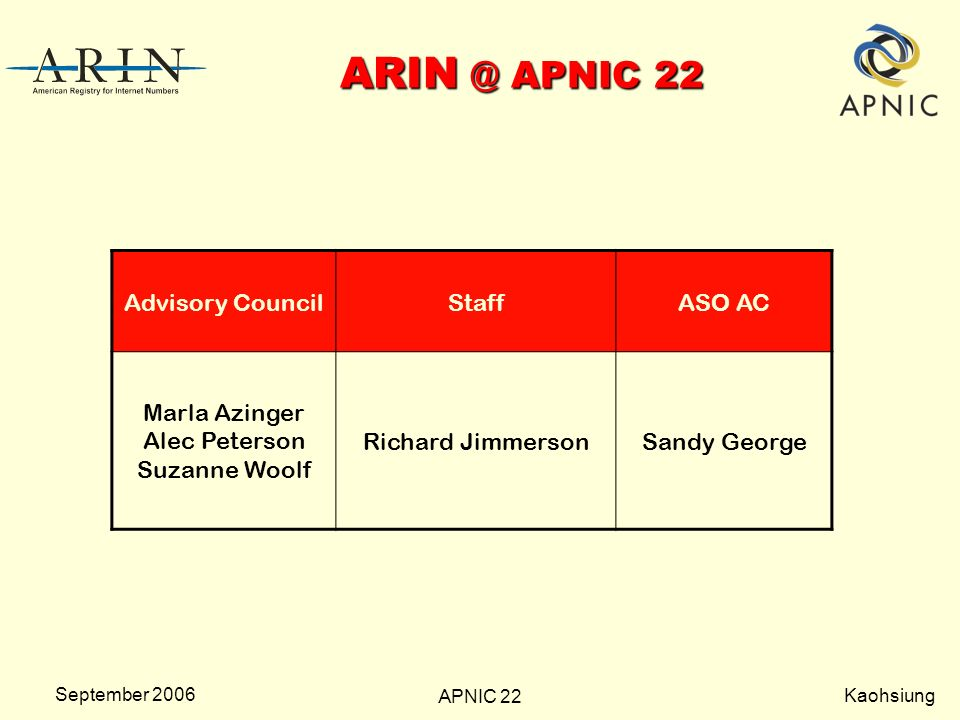 Kaohsiung APNIC 22 September 2006 ARIN @ APNIC 22 Advisory CouncilStaffASO AC Marla Azinger Alec Peterson Suzanne Woolf Richard JimmersonSandy George