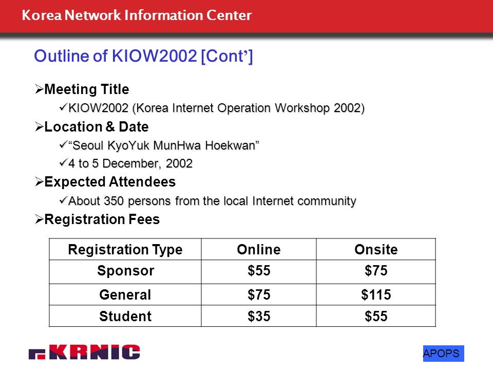 Korea Network Information Center APOPS Meeting Title KIOW2002 (Korea Internet Operation Workshop 2002) KIOW2002 (Korea Internet Operation Workshop 2002) Location & Date Seoul KyoYuk MunHwa Hoekwan Seoul KyoYuk MunHwa Hoekwan 4 to 5 December, 2002 4 to 5 December, 2002 Expected Attendees About 350 persons from the local Internet community About 350 persons from the local Internet community Registration Fees Outline of KIOW2002 [Cont ] Registration TypeOnlineOnsite Sponsor$55$75 General$75$115 Student$35$55