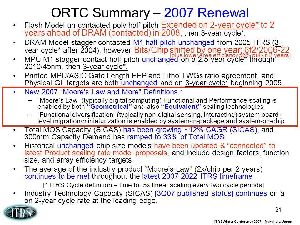 ITRS Winter Conference 2007 Makuhara, Japan 21 ORTC Summary – 2007 Renewal Flash Model un-contacted poly half-pitch Extended on 2-year cycle* to 2 yea
