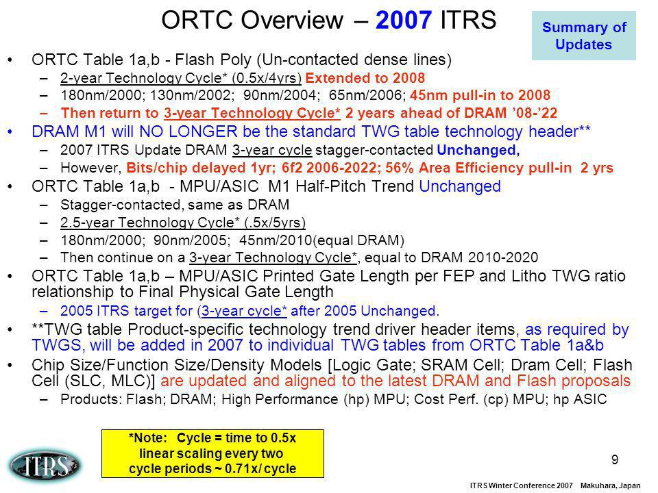 ITRS Winter Conference 2007 Makuhara, Japan 9 ORTC Overview – 2007 ITRS ORTC Table 1a,b - Flash Poly (Un-contacted dense lines) –2-year Technology Cyc
