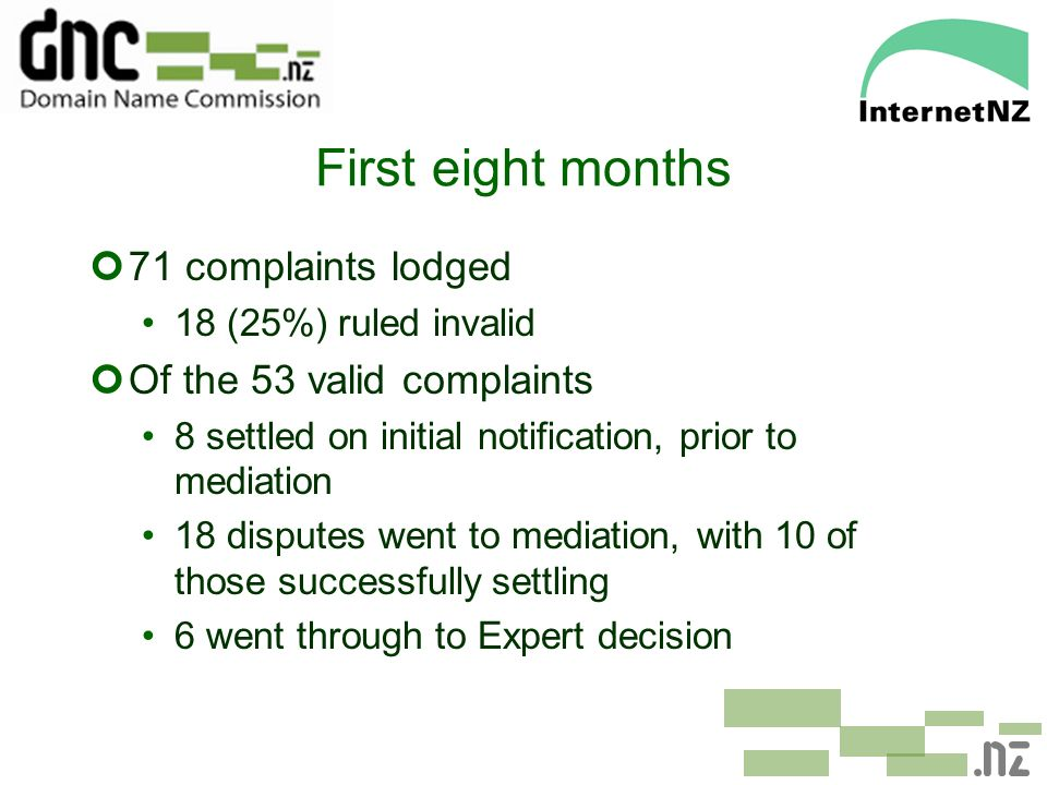 First eight months ¢71 complaints lodged 18 (25%) ruled invalid ¢Of the 53 valid complaints 8 settled on initial notification, prior to mediation 18 d