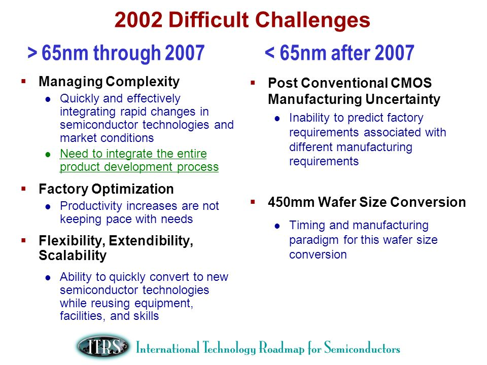 2002 Difficult Challenges Managing Complexity Quickly and effectively integrating rapid changes in semiconductor technologies and market conditions Ne