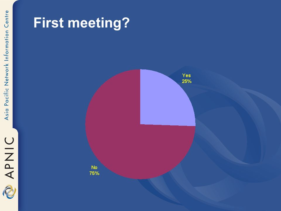 First meeting?