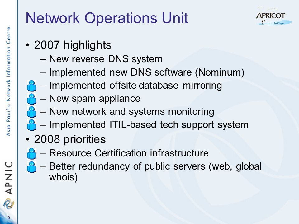 5 Network Operations Unit 2007 highlights –New reverse DNS system –Implemented new DNS software (Nominum) –Implemented offsite database mirroring –New spam appliance –New network and systems monitoring –Implemented ITIL-based tech support system 2008 priorities –Resource Certification infrastructure –Better redundancy of public servers (web, global whois)