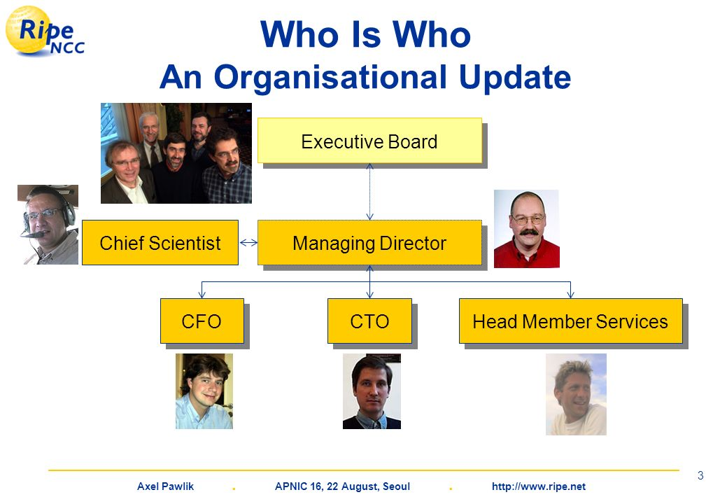 Axel Pawlik. APNIC 16, 22 August, Seoul. http://www.ripe.net 3 Executive Board Who Is Who An Organisational Update Managing Director CTO Chief Scienti