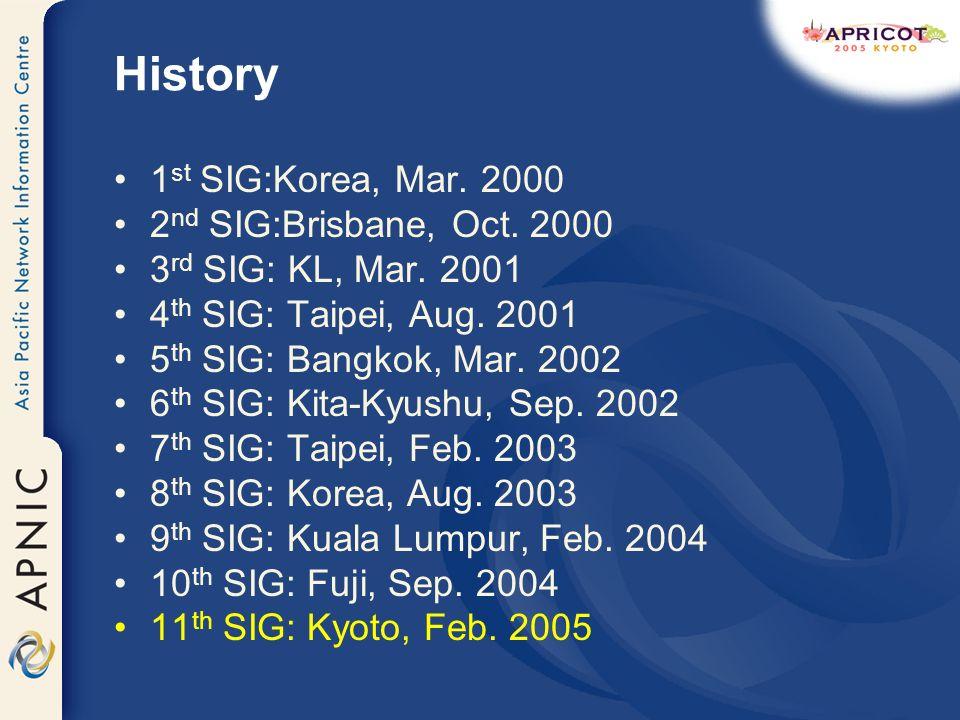History 1 st SIG:Korea, Mar. 2000 2 nd SIG:Brisbane, Oct. 2000 3 rd SIG: KL, Mar. 2001 4 th SIG: Taipei, Aug. 2001 5 th SIG: Bangkok, Mar. 2002 6 th S