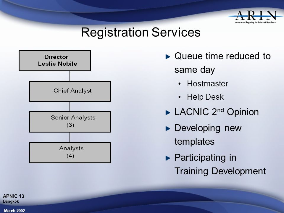 March 2002 APNIC 13 Bangkok Registration Services Queue time reduced to same day Hostmaster Help Desk LACNIC 2 nd Opinion Developing new templates Participating in Training Development