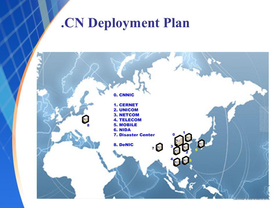 .CN Deployment Plan