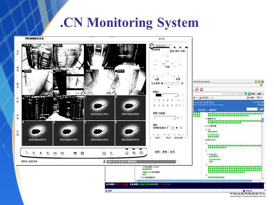 .CN Monitoring System