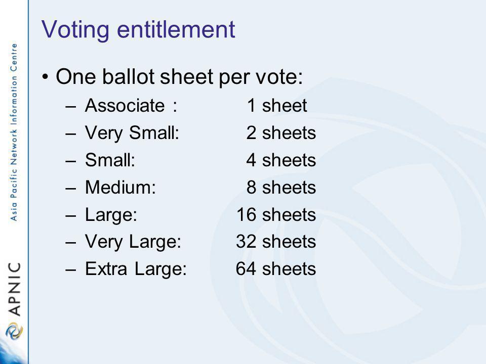 Voting entitlement One ballot sheet per vote: – Associate : 1 sheet – Very Small: 2 sheets – Small: 4 sheets – Medium: 8 sheets – Large:16 sheets – Very Large:32 sheets – Extra Large:64 sheets