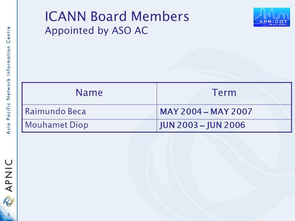 5 ICANN Board Members Appointed by ASO AC NameTerm Raimundo BecaMAY 2004 – MAY 2007 Mouhamet DiopJUN 2003 – JUN 2006