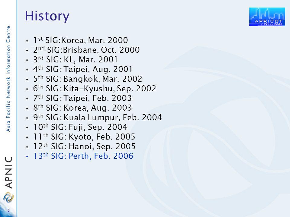 2 History 1 st SIG:Korea, Mar. 2000 2 nd SIG:Brisbane, Oct. 2000 3 rd SIG: KL, Mar. 2001 4 th SIG: Taipei, Aug. 2001 5 th SIG: Bangkok, Mar. 2002 6 th