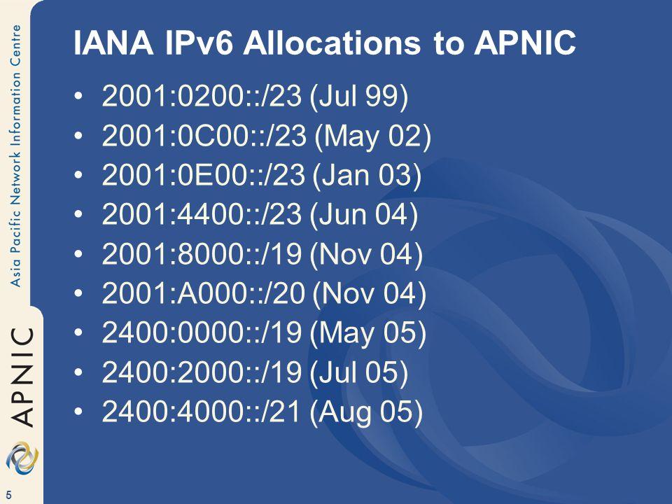 5 IANA IPv6 Allocations to APNIC 2001:0200::/23 (Jul 99) 2001:0C00::/23 (May 02) 2001:0E00::/23 (Jan 03) 2001:4400::/23 (Jun 04) 2001:8000::/19 (Nov 04) 2001:A000::/20 (Nov 04) 2400:0000::/19 (May 05) 2400:2000::/19 (Jul 05) 2400:4000::/21 (Aug 05)