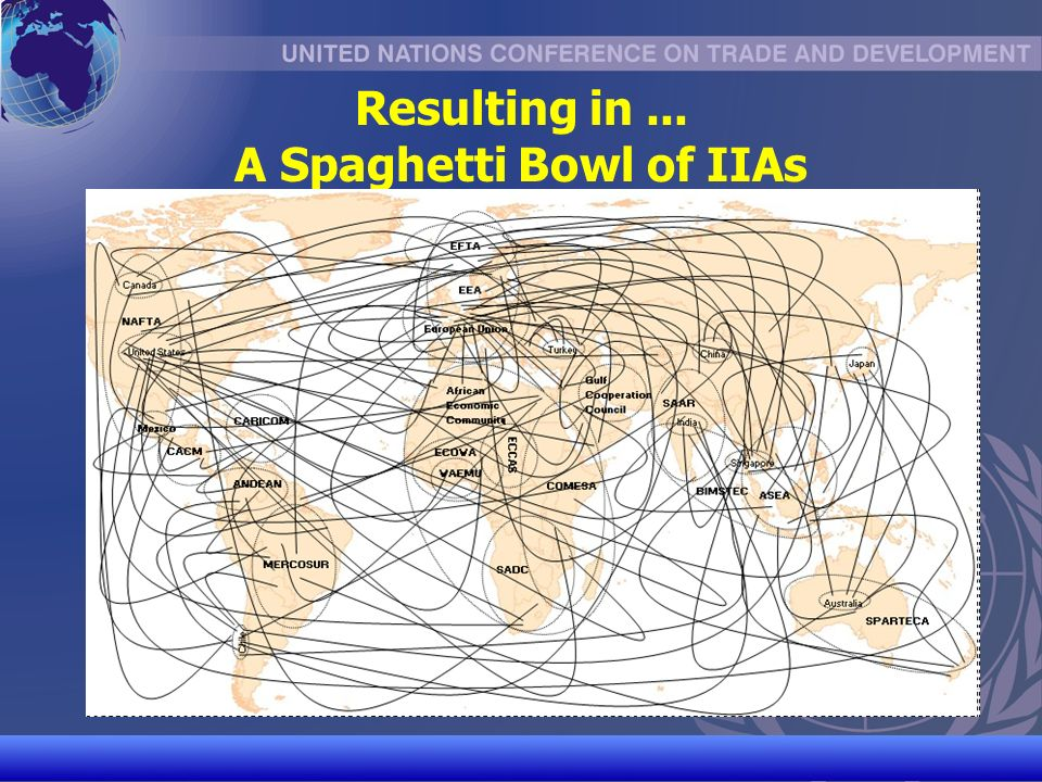 UNCTAD/CD-TFT 13 Resulting in... A Spaghetti Bowl of IIAs