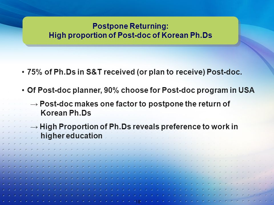18 75% of Ph.Ds in S&T received (or plan to receive) Post-doc.