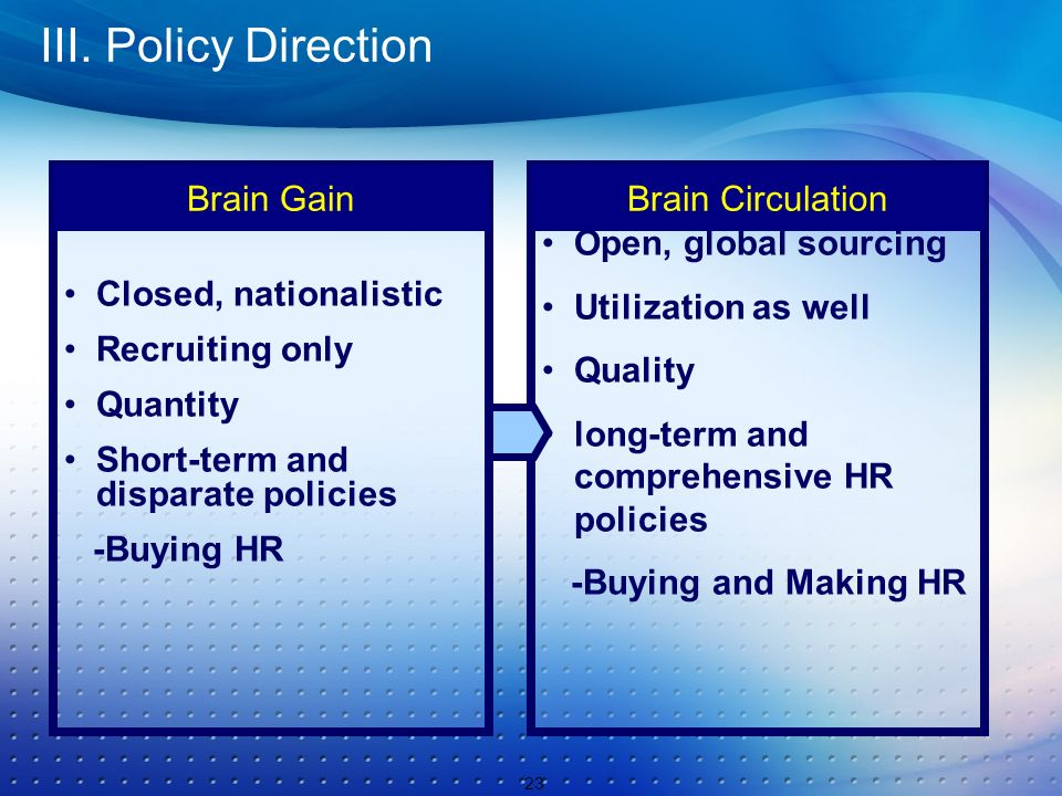 III. Policy Direction Closed, nationalistic Recruiting only Quantity Short-term and disparate policies -Buying HR Open, global sourcing Utilization as