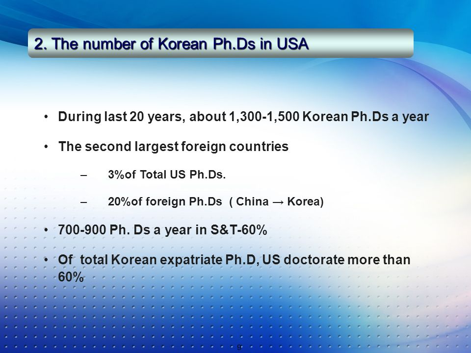 9 2. The number of Korean Ph.Ds in USA During last 20 years, about 1,300-1,500 Korean Ph.Ds a year The second largest foreign countries –3%of Total US
