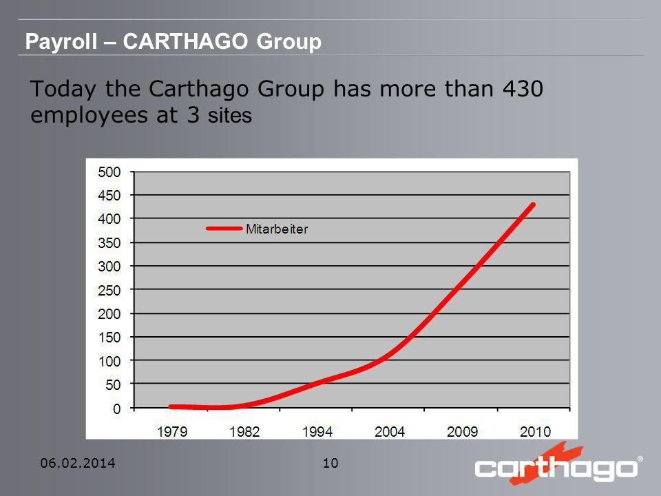 10 Payroll – CARTHAGO Group Today the Carthago Group has more than 430 employees at 3 sites