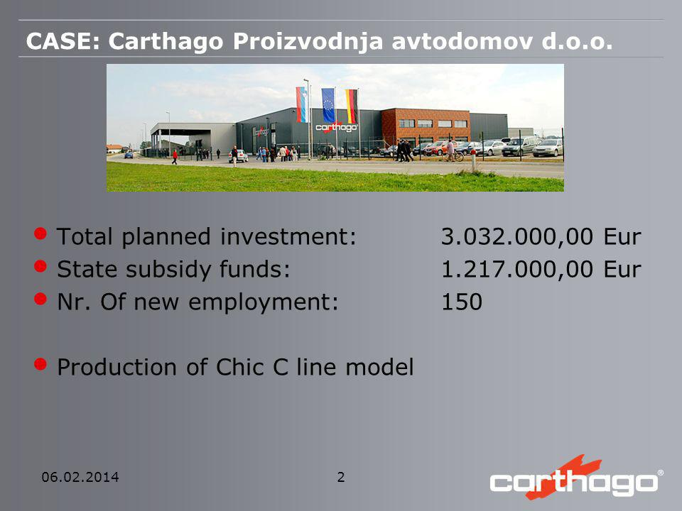 06.02.2014 13 Increase the output rhythm to 24 vehicles a week by the end of 2010 Increase the production rhythm to 45 by 2012 Increase total employment on 260 Project 2: objectives