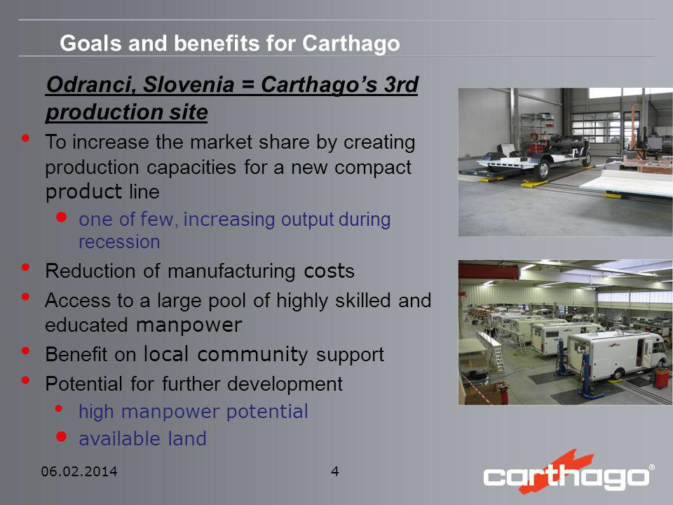 06.02.2014 4 Odranci, Slovenia = Carthagos 3rd production site To increase the market share by creating production capacities for a new compact produc