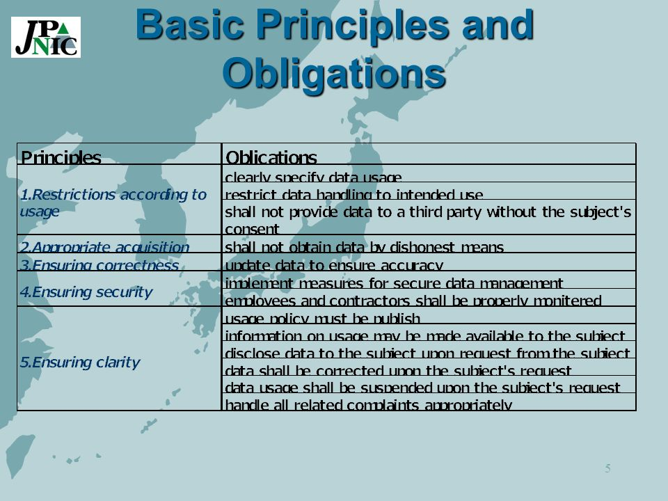 5 Basic Principles and Obligations