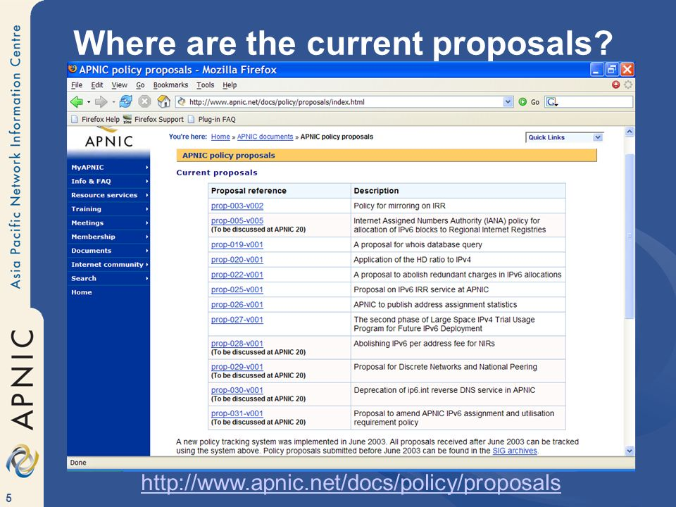 5 Where are the current proposals? http://www.apnic.net/docs/policy/proposals