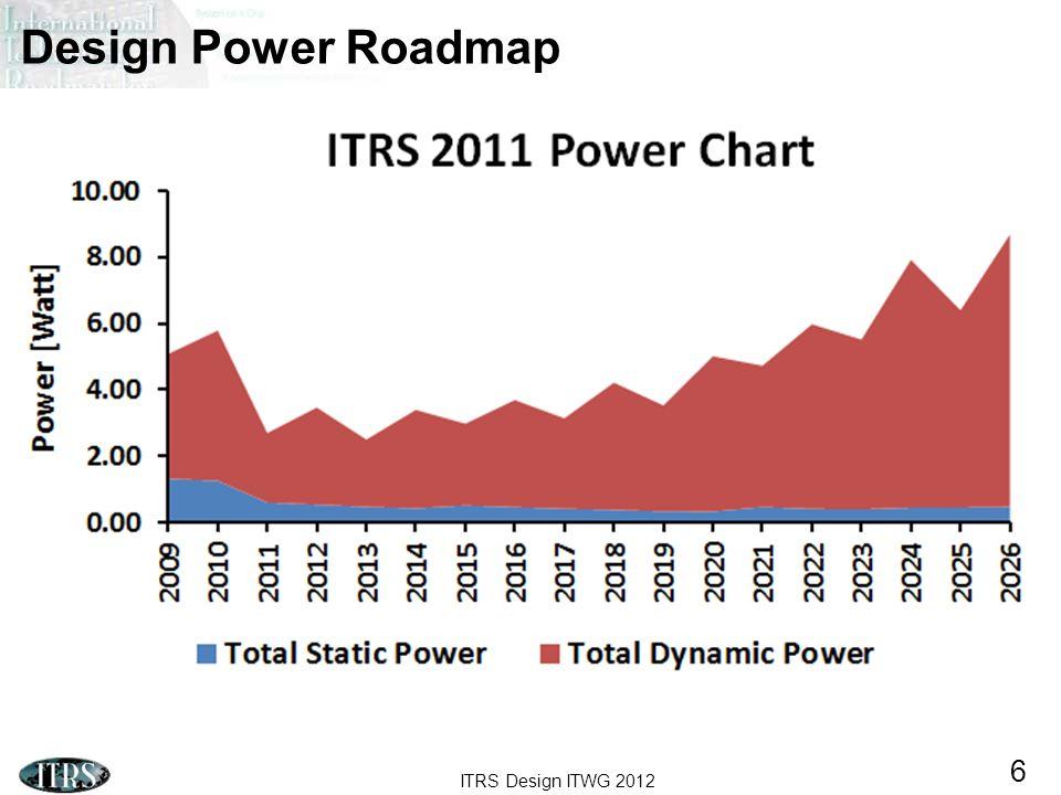 ITRS Design ITWG 2012 6 Design Power Roadmap