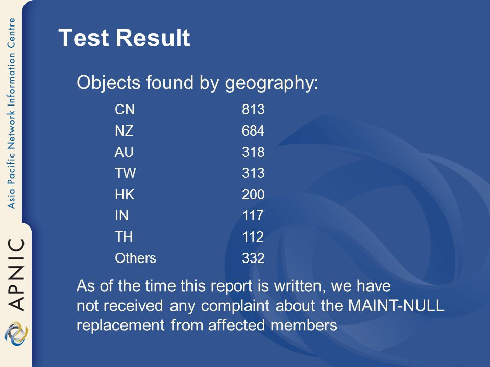 Test Result Objects found by geography: CN813 NZ684 AU318 TW313 HK200 IN117 TH112 Others332 As of the time this report is written, we have not receive